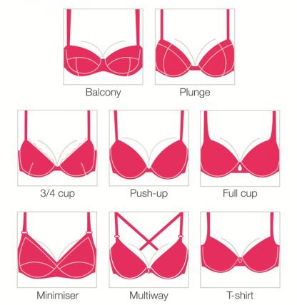 bra-style